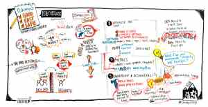 Graphic recording Mind's Eye Creative at DevOps Days
