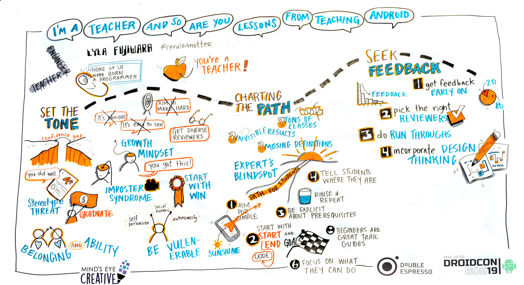 Graphic recording example from DroidCon 2019