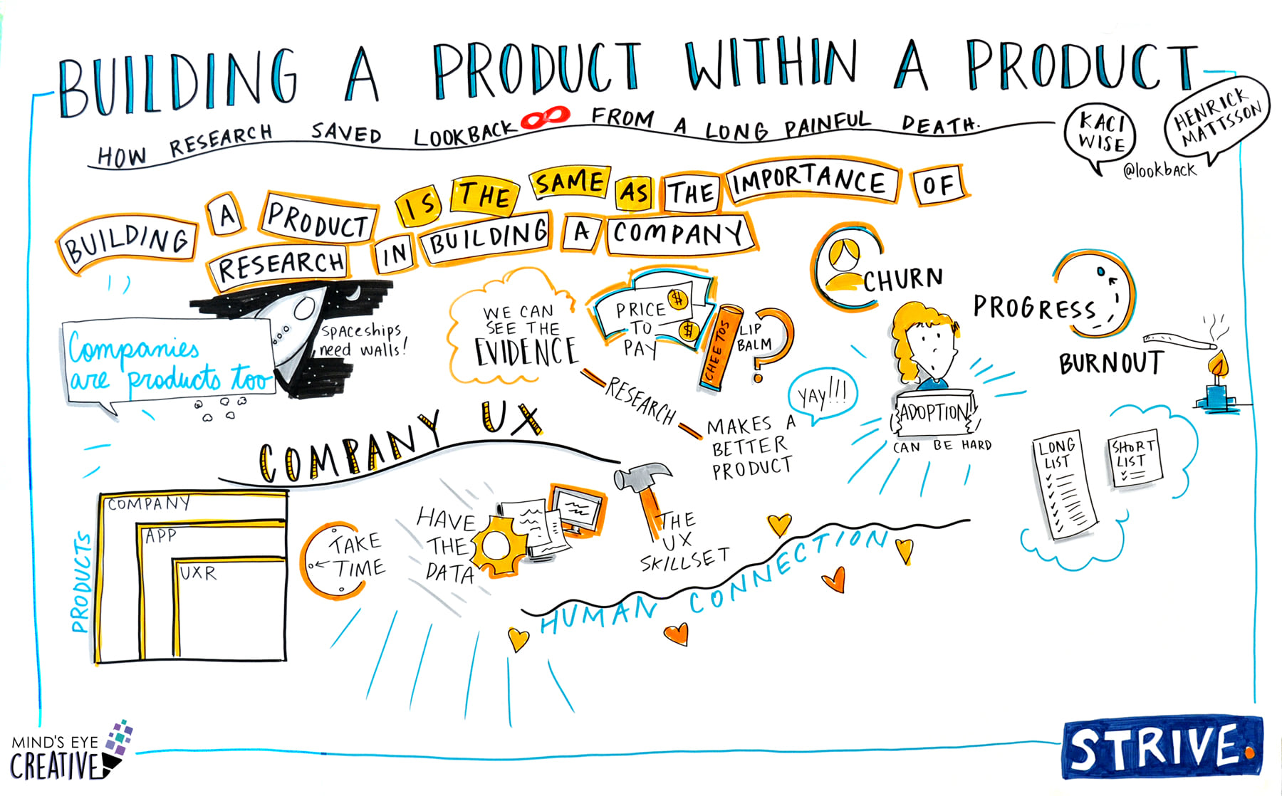 Sketchnote graphic from Strive conference in Toronto