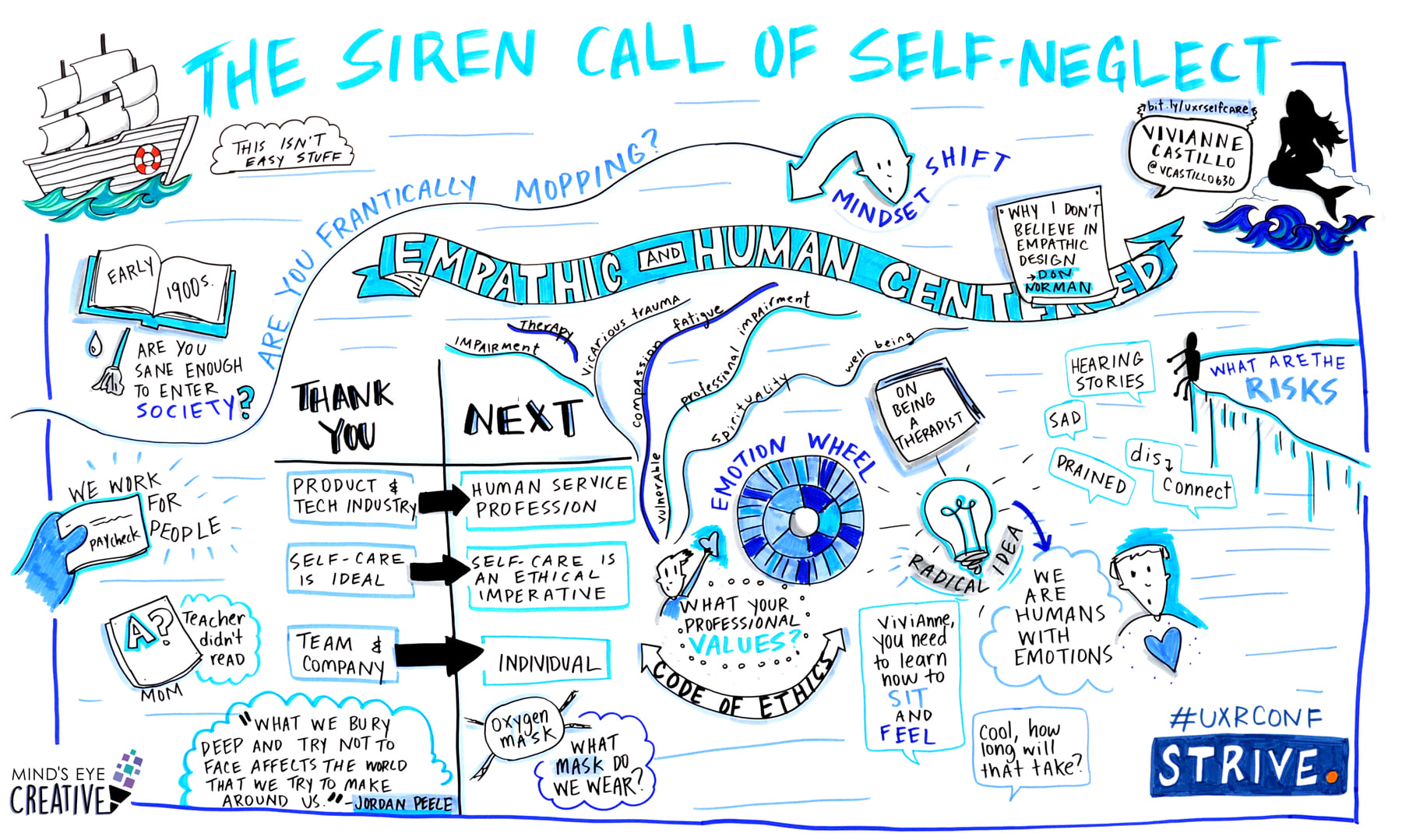 Graphic recording from Strive conference in Toronto