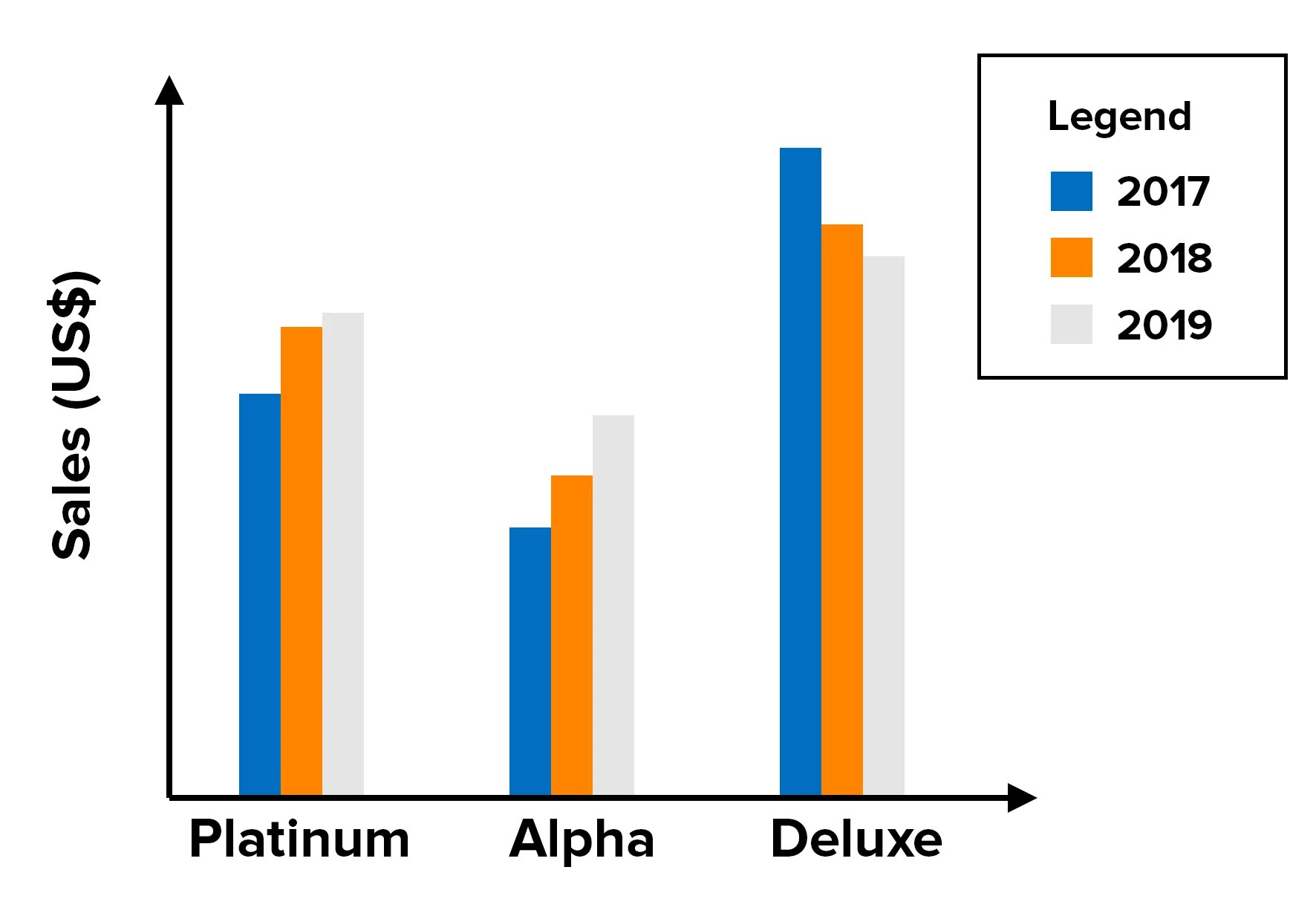 How Big Is My Problem Behavior Chart Program Management