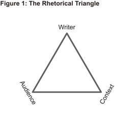 Rhetorical claim definition. The Rhetoric of Extraordinary