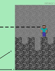 Altitude and layers also mining minecraft rh minecraft