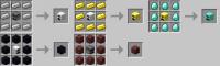 More Furnaces Mod   Minecraft Mods
