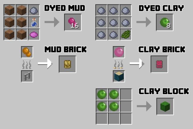 Gwycraft (19.19.190)  Minecraft Mods