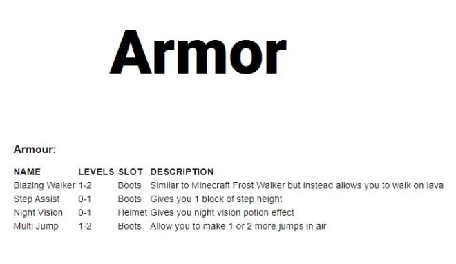 Ma enchants armors