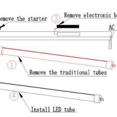 T5 Ballast Wiring Diagram Trailer Lights 7 Pin Energy Saving 22w 2400 Lumen T8 Led Tubes 3000k Warm White 5ft Light