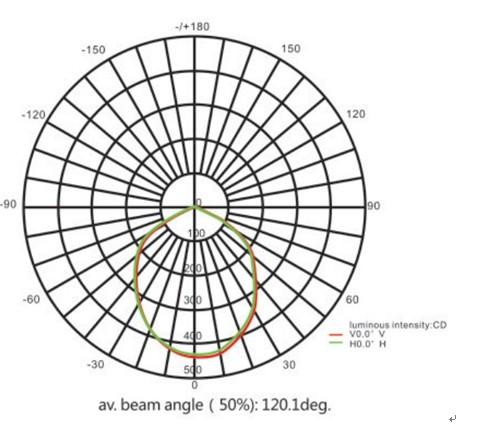 277v Led Lights 240V LED Lights Wiring Diagram ~ Odicis