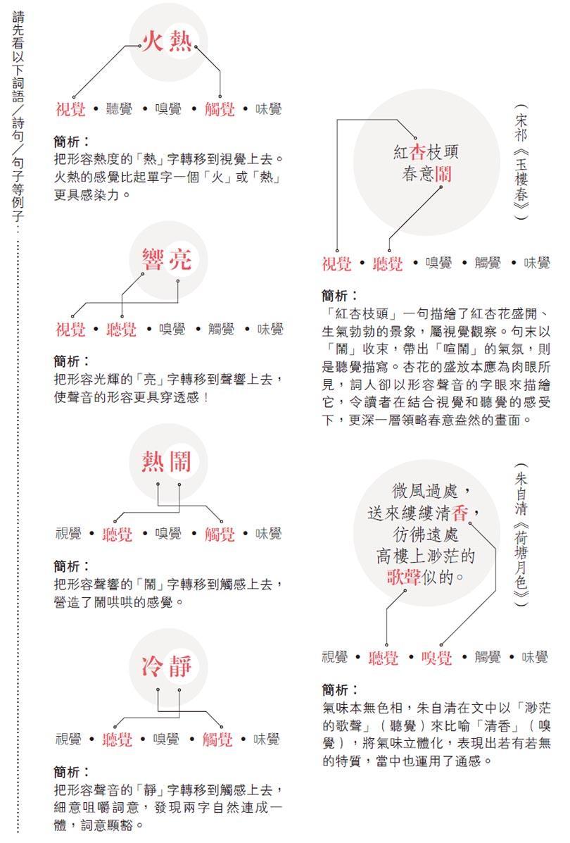 學習重點:側面描寫(間接描寫) - 明報加東版(多倫多) - Ming Pao Canada Toronto Chinese Newspaper