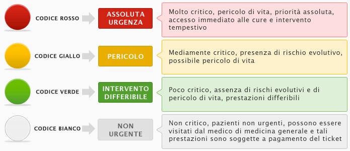 tessera_sanitaria_cns_molise Experiência com sistema de saúde pública na Itália.