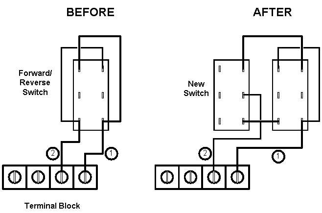 3 Phase Forward Reverse Drum Switch Wiring Diagram, 3, Get
