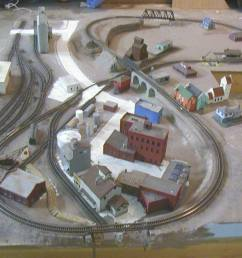 nils ideas g scale train layout software o scale track a g scale track wiring [ 1280 x 960 Pixel ]