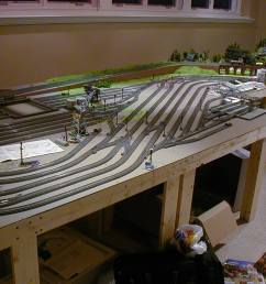 ho gauge layout trackwork wiring there are a lot of different products on the market that one can use however the only requirement i have when building  [ 1280 x 960 Pixel ]