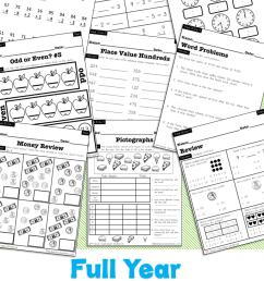 No Prep Second Grade Math Curriculum Full Year – Miniature Masterminds [ 1280 x 768 Pixel ]