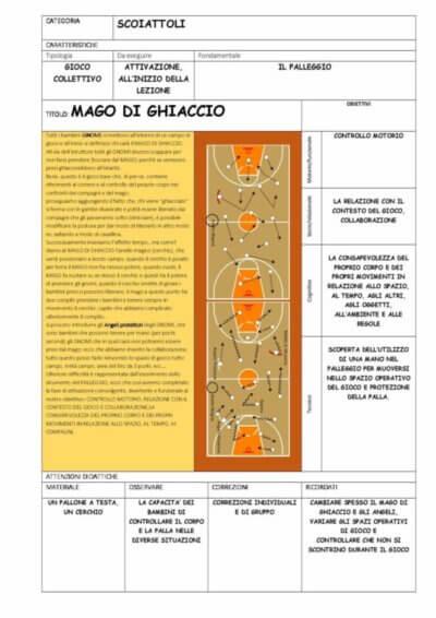 magodighiaccio