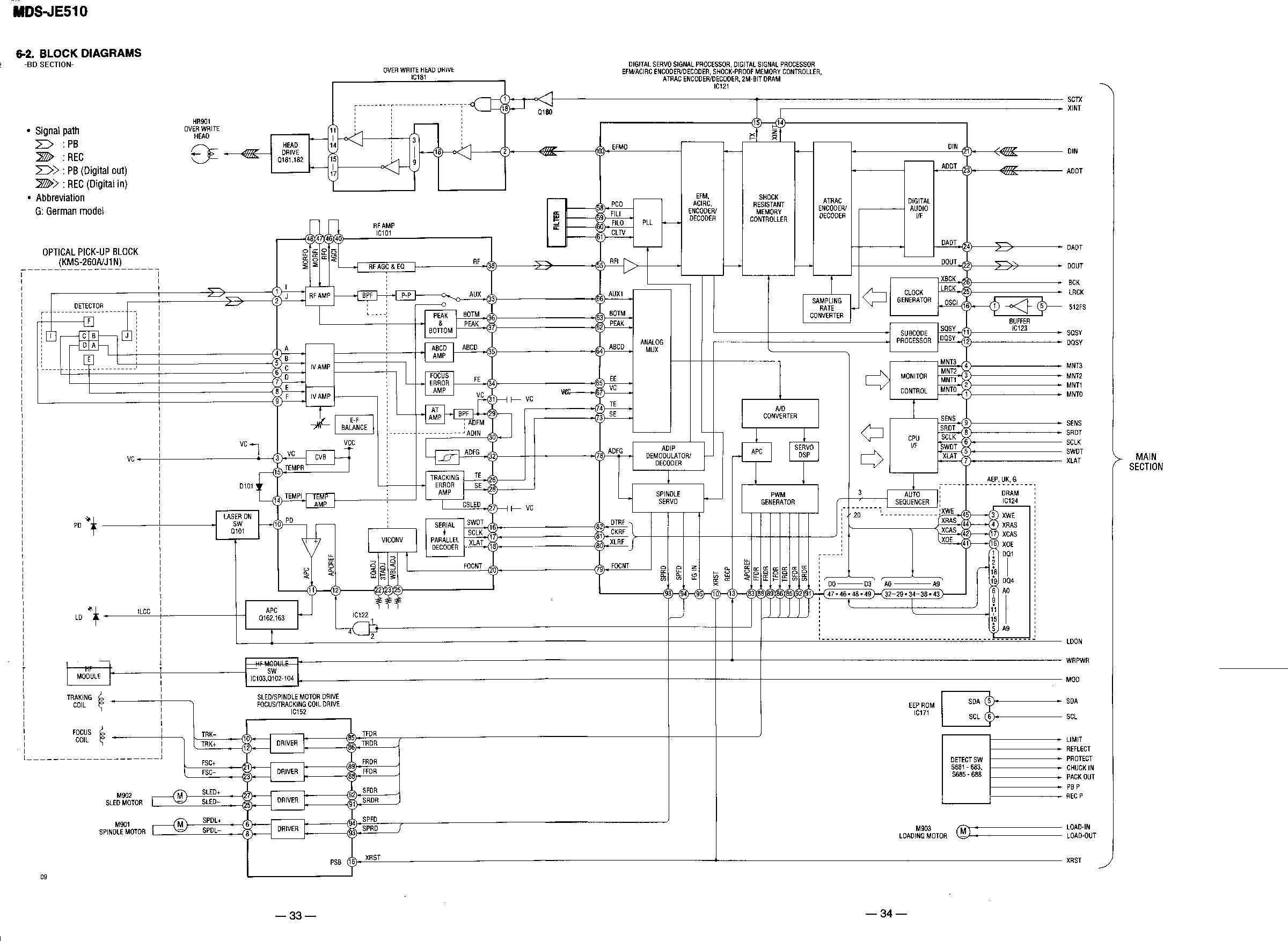 edis 4 wiring diagram homeline outdoor load center sigma s30 24 images