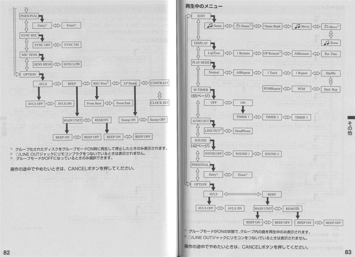 MDCP: Sony MZ-N1 Operation Manual (English Section), page
