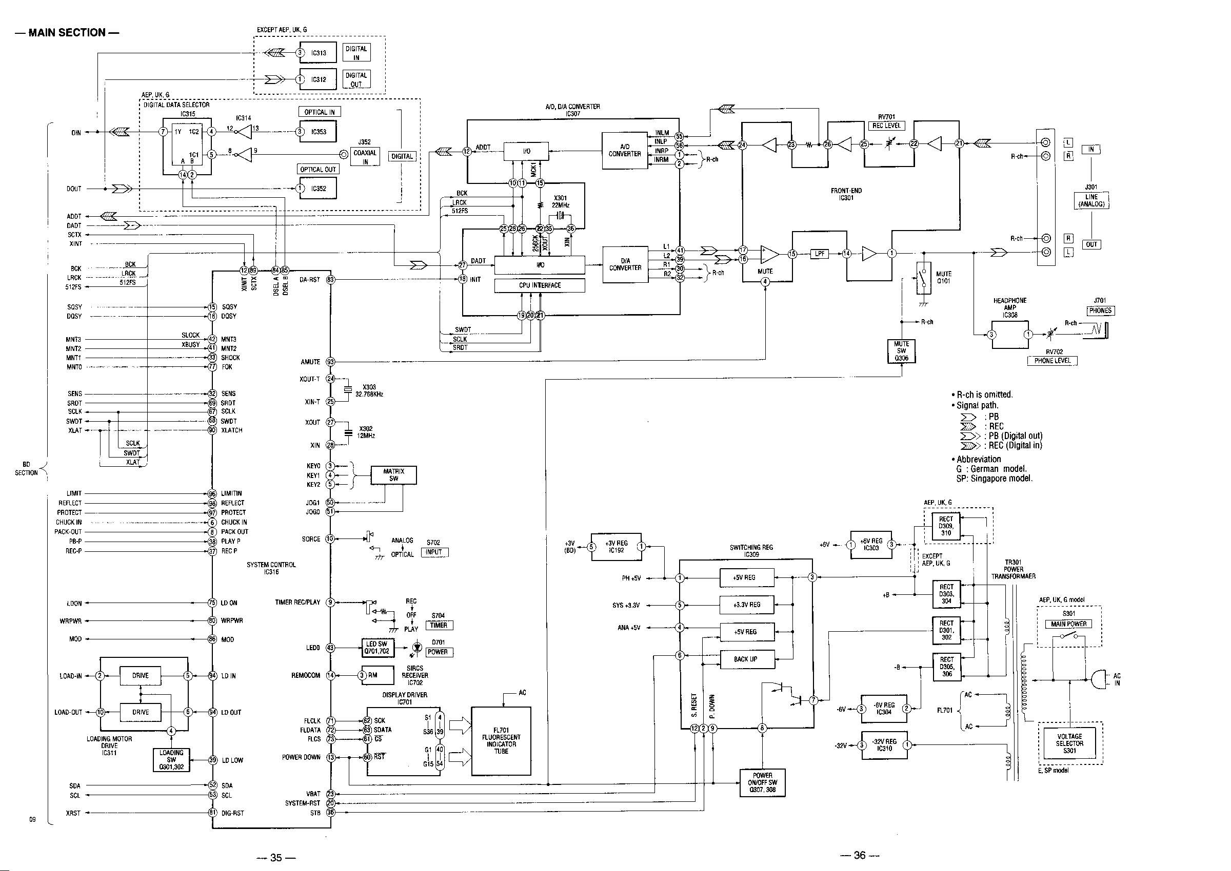 Wiring Diagram For Jvc Cd Player Md Community Page Sony Mds Je510 S38