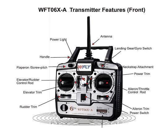 Guía para aprender volar un dron