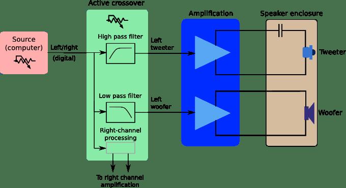 series speaker crossover wiring diagram xlr male to female layout guide great installation of diagrams rh 32 jennifer retzke de design repair