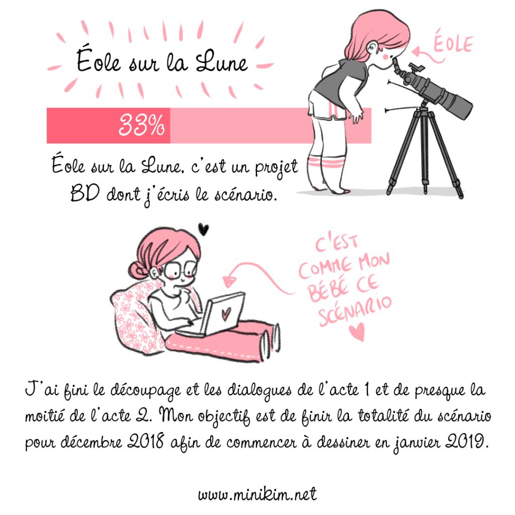 Bilan Blog BD conseils astuces Éole sur la lune 30 ans 2 chats auteur de BD vie d'auteur tranche de vie