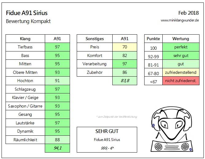 Fidue A91 Sirius