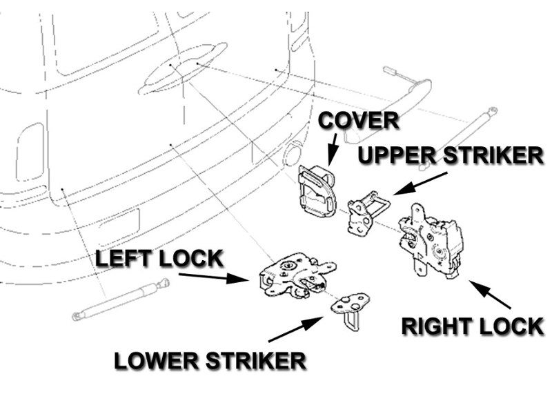 Service manual [2008 Mini Clubman Removal Diagram