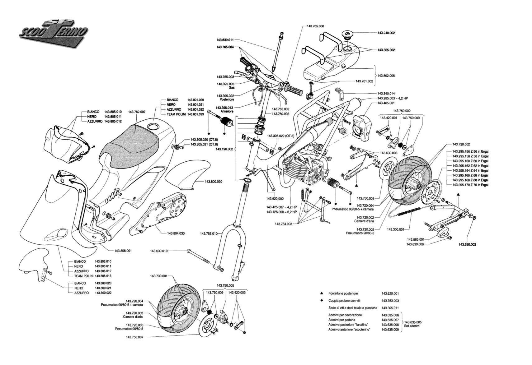 Explosionszeichnungen Von Minibike S
