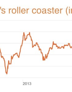 Iron ore price hits unwelcome year low also mining rh