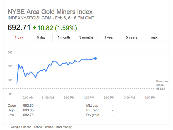 Global uncertainties push gold, producers to fresh highs