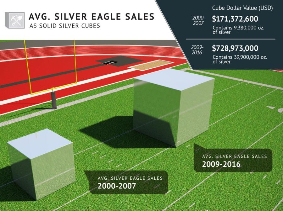 08-silver-cube-eagle