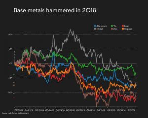 Trade truce lights fire under mining stocks