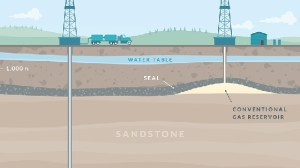 Katherine Town Council Bans Fracking of Unconventional Gas