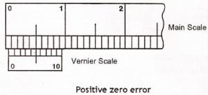 Positive zero error
