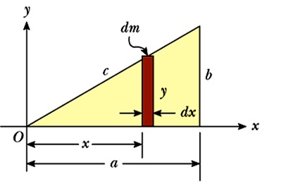 CM of right angle triangle