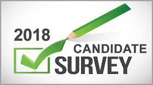 Candidate Surveys Have Landed in Minnesota!