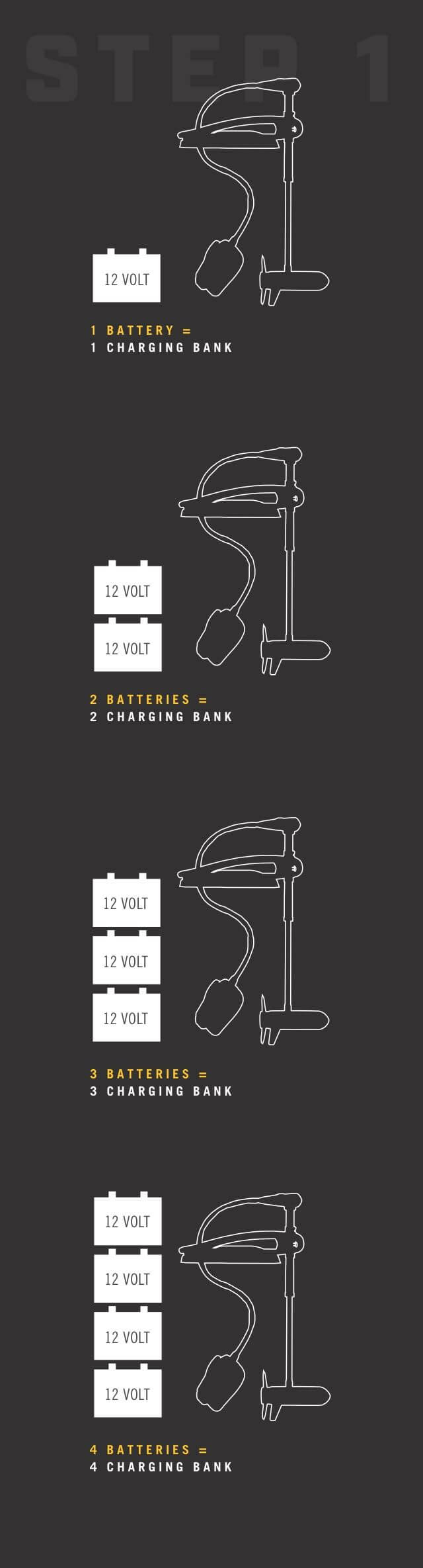 hight resolution of this simply depends on how many batteries you need to charge you need one bank for each battery include your starting battery if appropriate