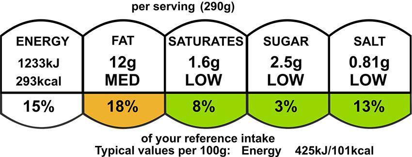 low calorie hake fillet nutritional information