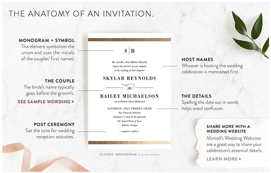 5 Etiquette Guidelines For Traditional Wedding Invitations