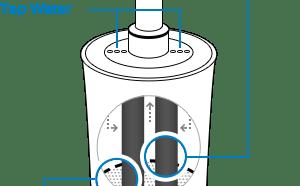 FilterSnap Water Filter