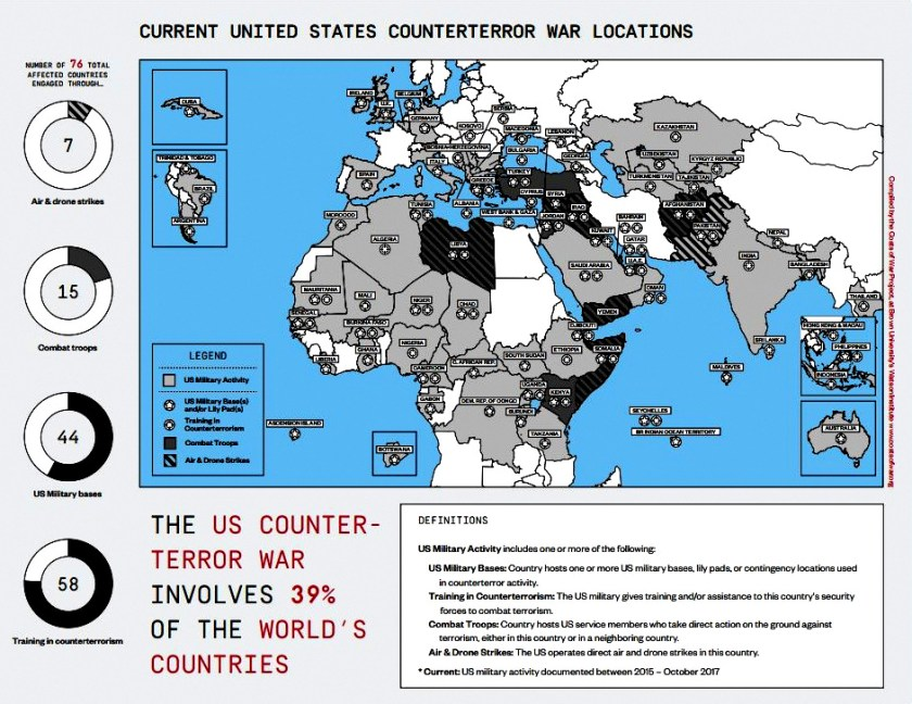 Compiled by the Costs of War Project, at Brown University's Watson Institute. (www.costsofwar.org)