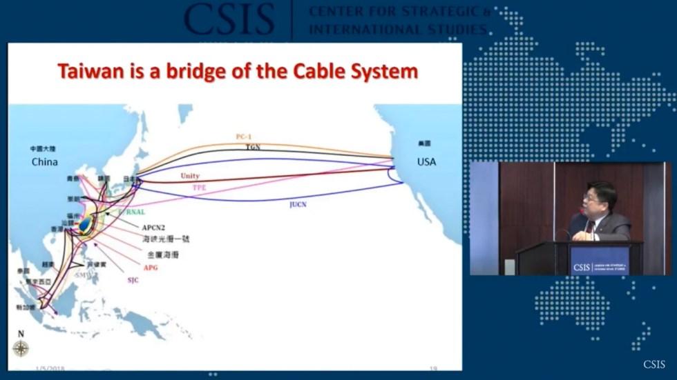 CSIS Taiwan