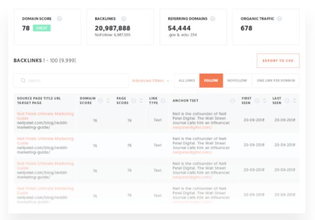 screenshot of Neil Patel backlink quality ranker