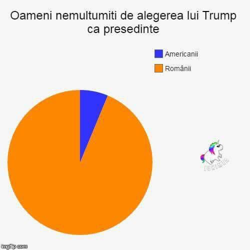 oameni-nemultumiti-alegeri-trump