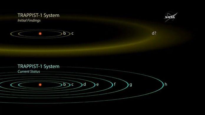 exoplanètes2