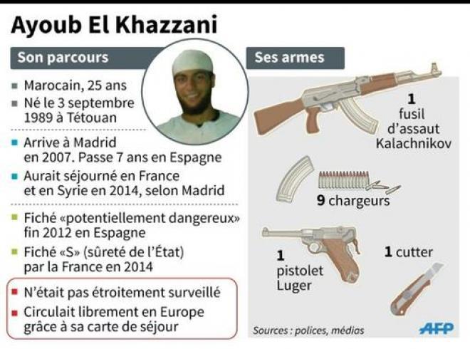 """Résultat de recherche d'images pour """"Ayoub el Khazzani"""""""