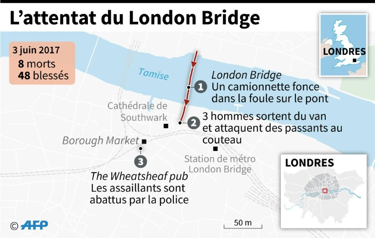 L'attentat du London Bridge