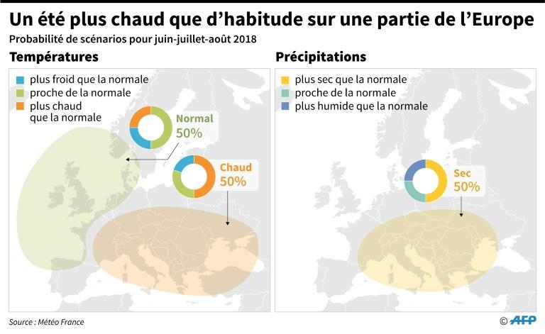 Un été plus chaud que d'habitude sur une partie de l'Europe