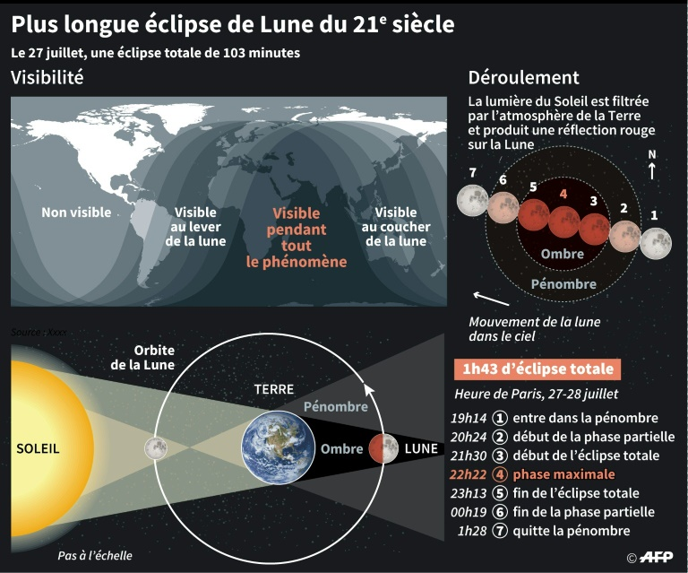 Eclipse totale de Lune