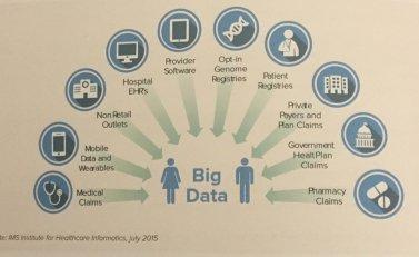 Fonti dati dei Big Data